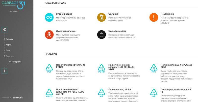 Дизайнери студії спільно з ініціативою Zero Waste Lviv створили  інтерактивний ресурс 5cfa29b2c09c5