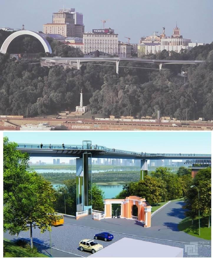 мост кличко киев